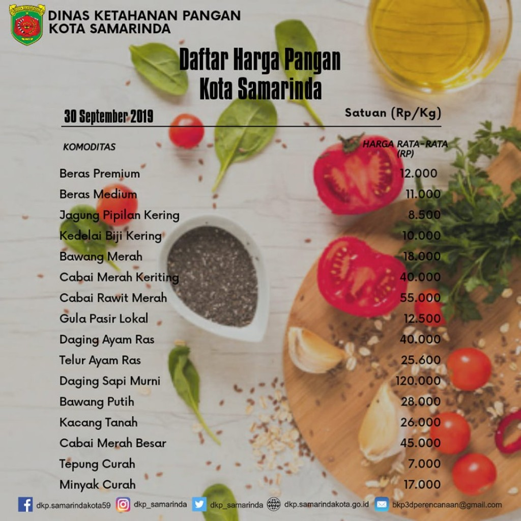 Daftar harga pangan per 30 September 2019